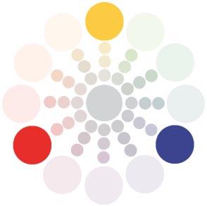 Culorile primare: rosu, galben si albastru