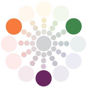 Culorile secundare: portocaliu, verde, violet